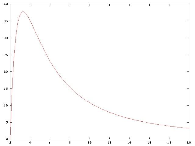 The Universe of Discourse : Yahtzee probability
