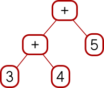 5-node tree diagram of the expression below